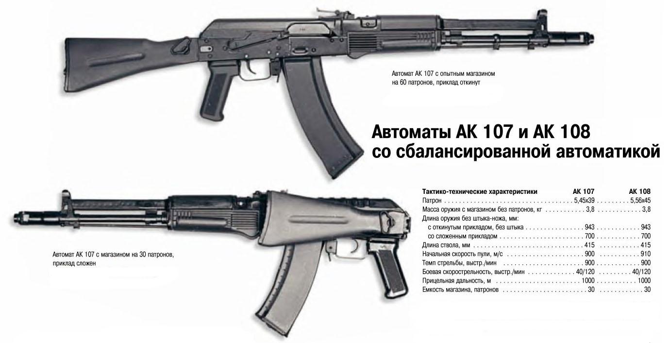ак 107 и ак 108