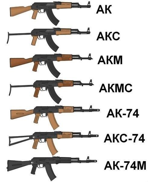 types of Kalashnikovs