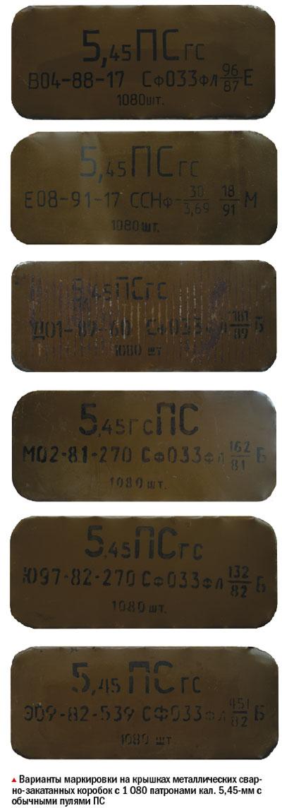 Патрон 5,45х39 мм