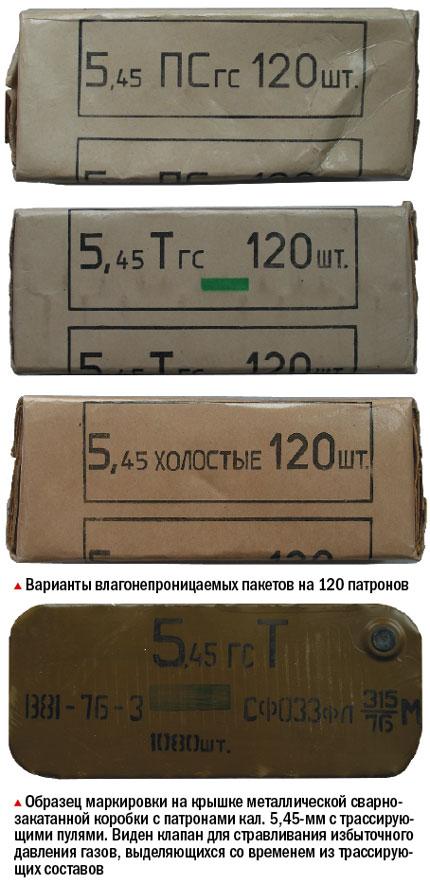 Патрон 5,45х39