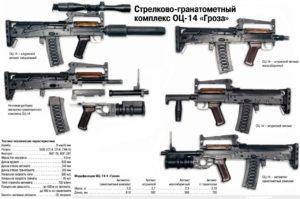 оц-14 гроза