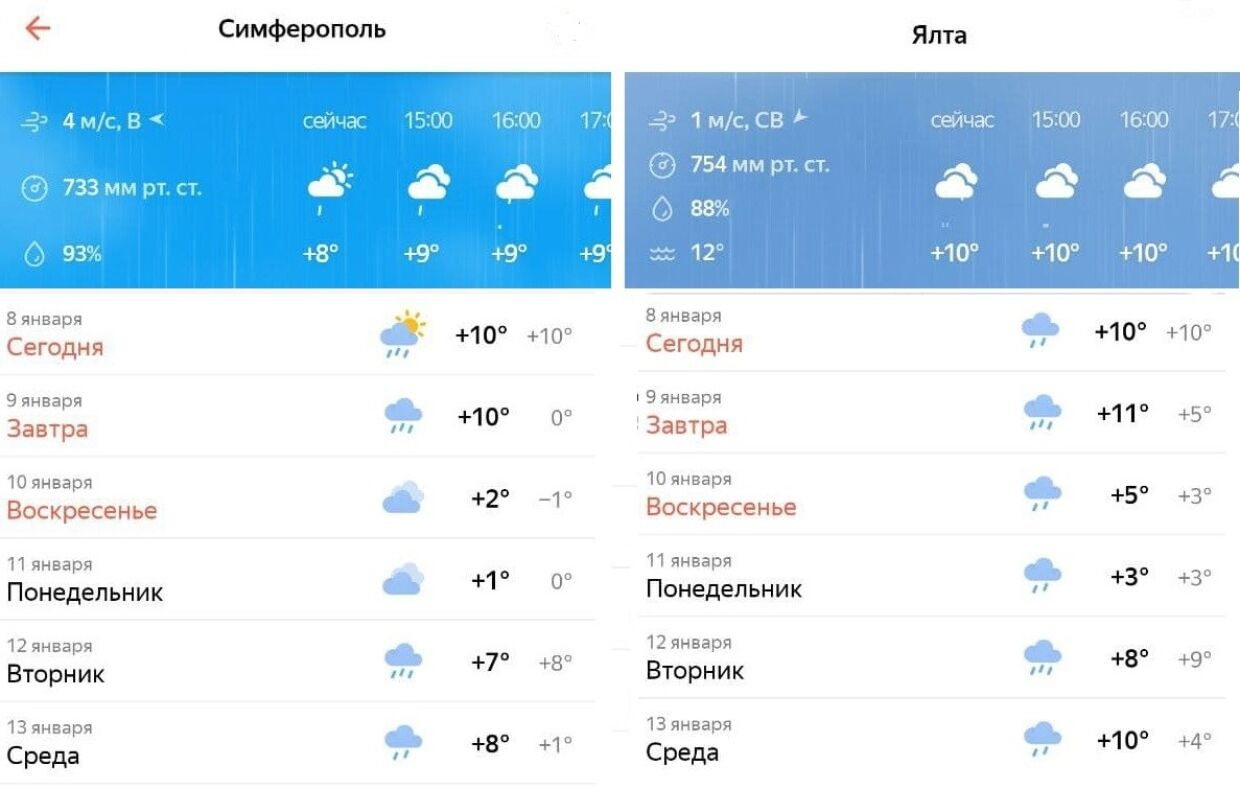 Cold snaps and rains began in Crimea: residents rely on precipitation